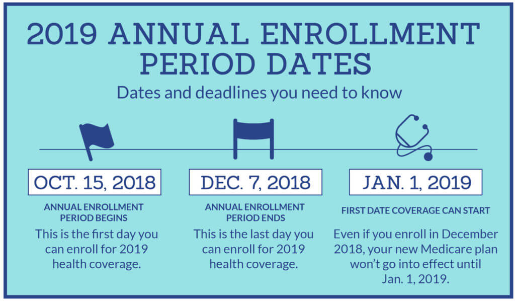 2019 annual enrollment period dates